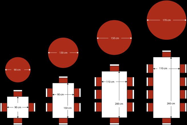 Wymiary produktów